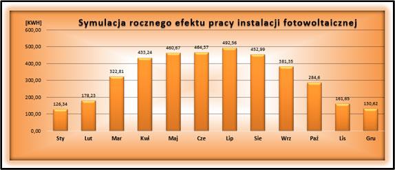 klimatyzacja Katowice 3